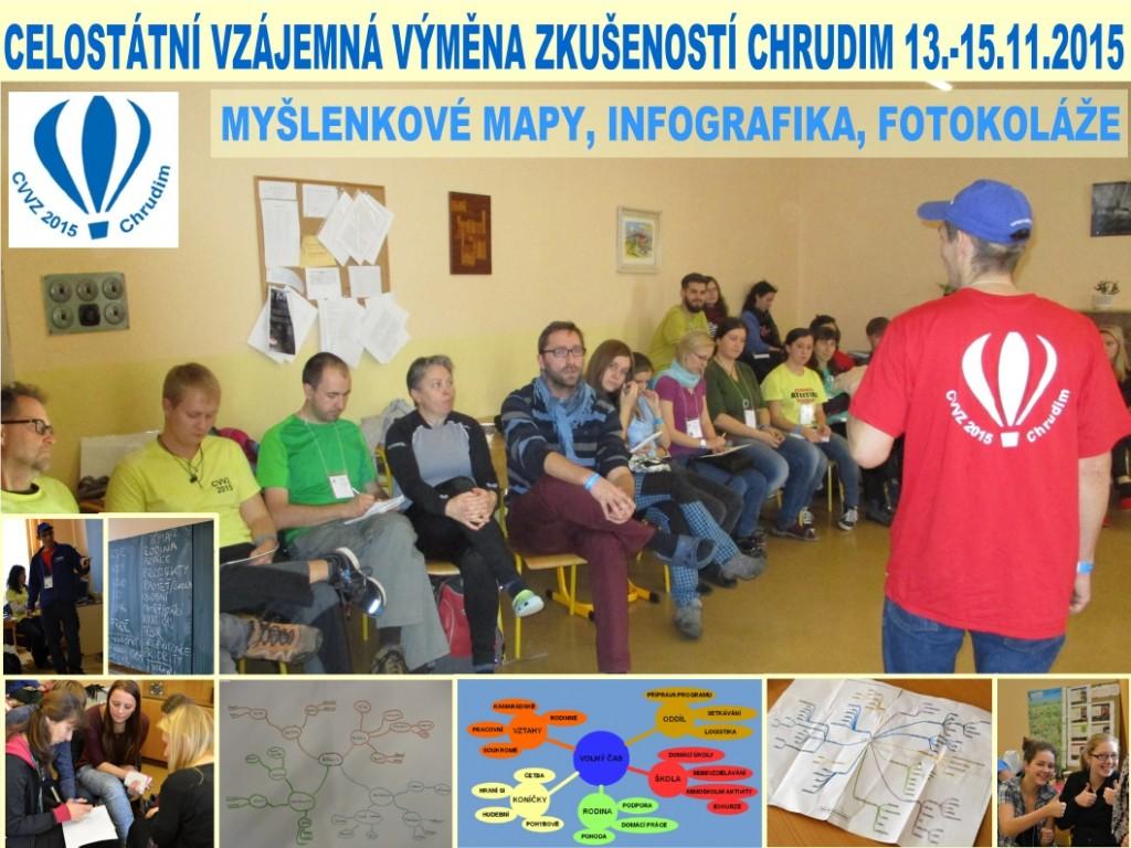 2015_Chrudim_cvvz_mapy
