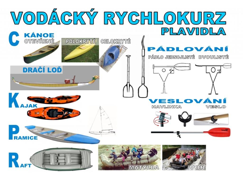 2016_Vodácký rychlokurz